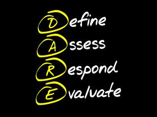 Define Assess Respond Evaluate (DARE), business concept acronym