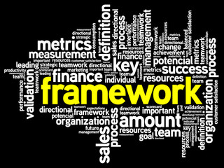 Word cloud of Framework related items, business concept