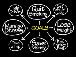 Goals diagram business concept