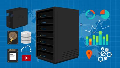 server big data