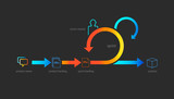 scrum agile