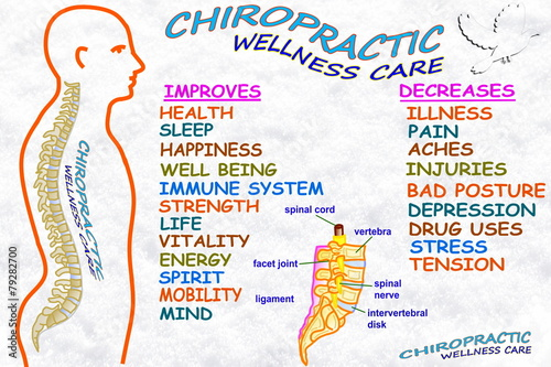 chiropractic wellness care therapy related words - 79282700