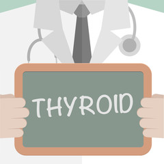 Medical Board Thyroid
