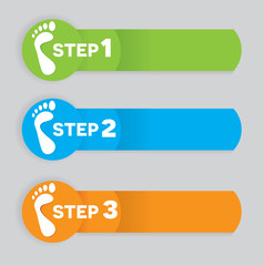 STEP BY STEP FEET INFOGRAPHIC