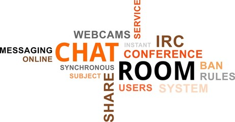 word cloud - chat room