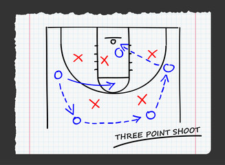 three point shoot on paper