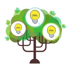 Vector flat business idea tree illustration