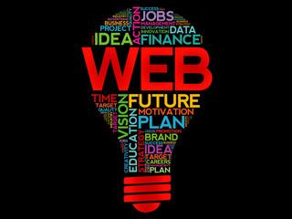 WEB bulb word cloud, business concept