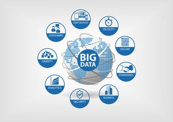 Big data vector illustration in flat design with globe