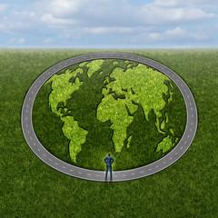 Global Markets Access