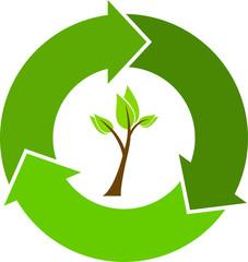 Recycle tree symbol