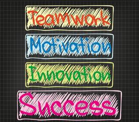 Teamwork Motivation Innovation