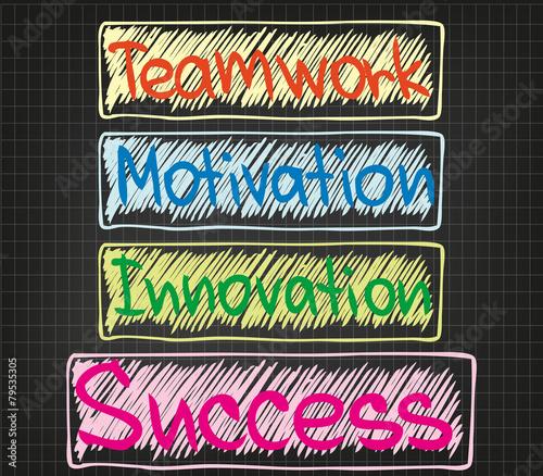 innowacja-w-zakresie-motywacji-zespolowej