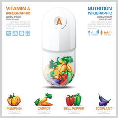 Vitamin A Chart Diagram Health And Medical Infographic