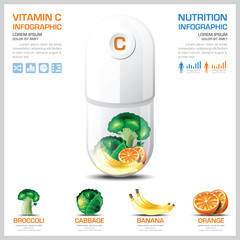Vitamin C Chart Diagram Health And Medical Infographic