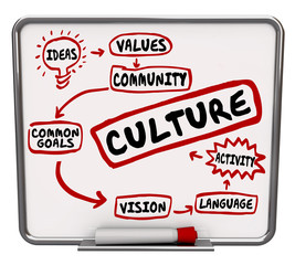 Culture Words Message Board Flowchart Shared Common Goal