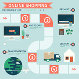 step for online shopping infographic - 79609731