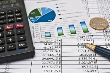 Kalkulation Energiekosten