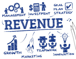 revenue infographic