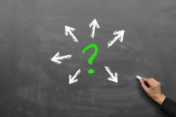 Fragen und Konzept