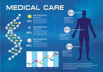 medical infographic