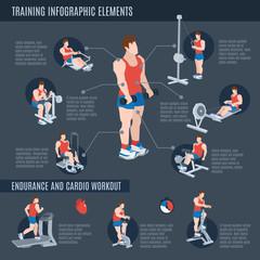 Exercise Machines Infographics