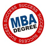 MBA (Master of Business Administration) poster