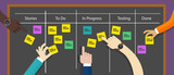 scrum board agile