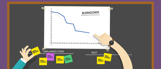 scrum burn down chart agile