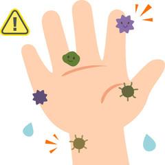 手のひらと雑菌