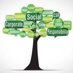 word cloud tree : CSR