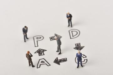 PDCAと経営陣