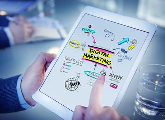 Digital Marketing Branding Strategy Concept
