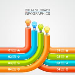 Idea of bulbs in the chart