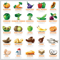 Ingredients Icons Set Vegetable Fruit And Meat For Nutrition Foo