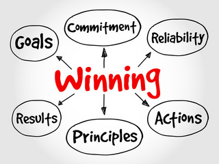 Winning qualities mind map, business concept
