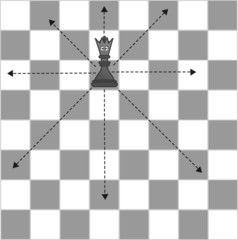 Queen chess rules