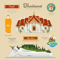 Temple and reclining Buddha with monk and temple