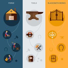 Blacksmith Banner Set