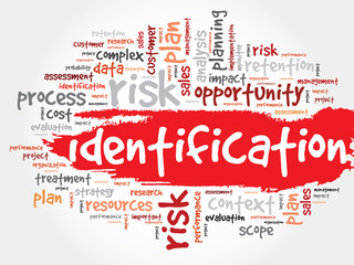 Word Cloud with Identification related tags business concept