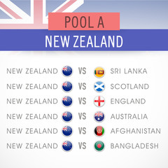 Cricket  World Cup 2015, schedule match of New Zealand.