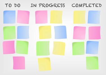 Kanban board as an example for a modern project management