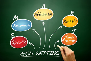 Smart goal setting acronym diagram on blackboard