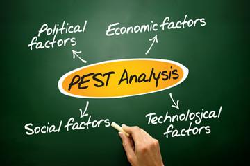 PEST Analysis flow chart, business concept on blackboard