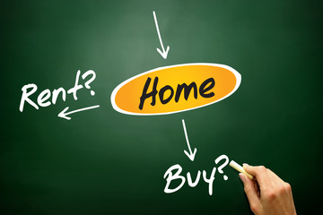 Decide buy or rent for the home, concept on blackboard