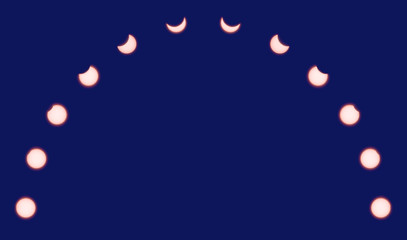 Phases of solar eclipse
