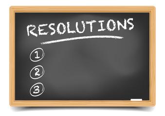 List Resolutions