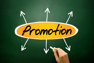 Promotion directions, business concept on blackboard