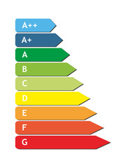 Energieklassen Symbol