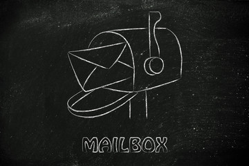 mailbox with letter, emails and air post